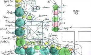 Detailed Plans Garden Plans